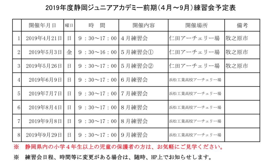 2019静岡ジュニアアカデミー前期練習会
